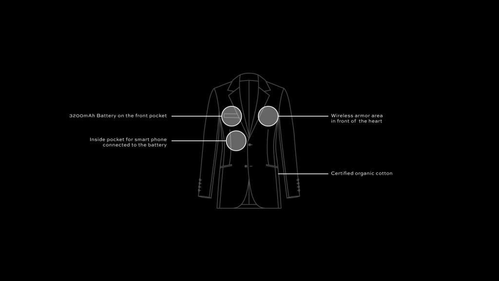 Process-Bauhemian-1